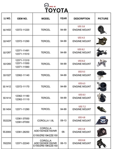 Toyota Quotation List(1)