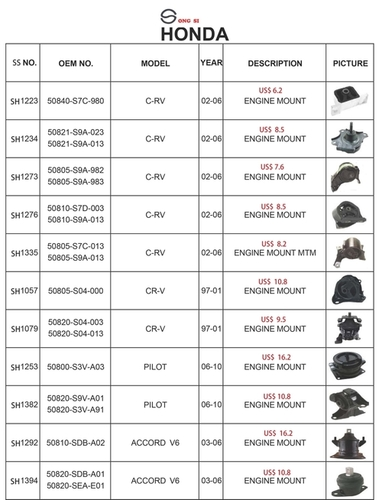 Honda Quotation List