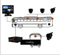 OEM Vehicle DVR Security  Monitoring System for Bus Truck
