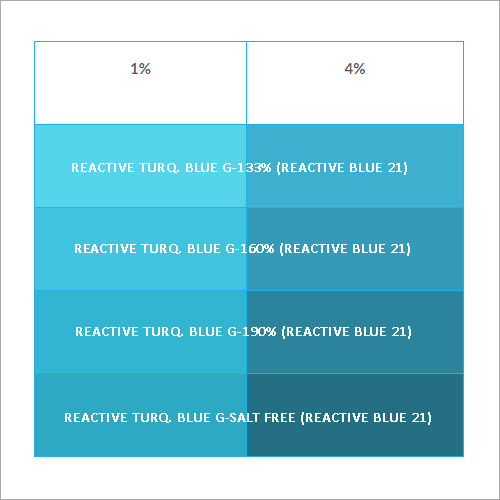Reactive Dyes Blue 21