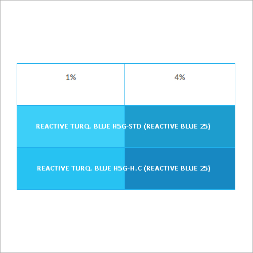 Reactive Dyes Blue 25