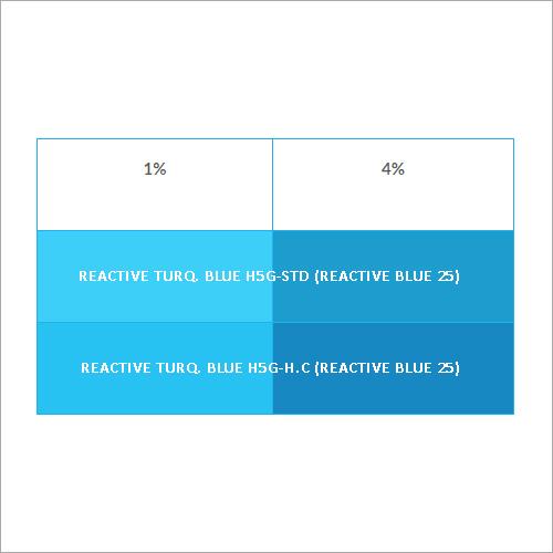 Reactive Dyes Blue 25