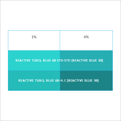 Reactive Dyes Blue 38