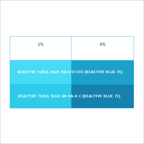 Reactive Dyes Blue 71