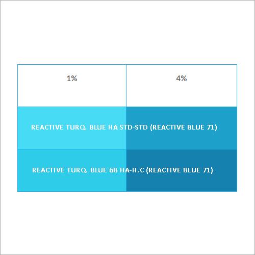 Reactive Dyes Blue 71