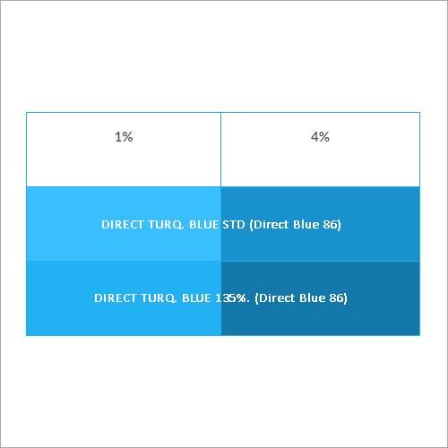 Direct Blue 86