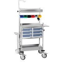 Tubular Steel Trolley