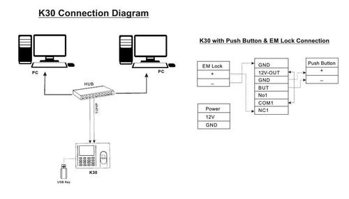 Time & Attendance Access Control