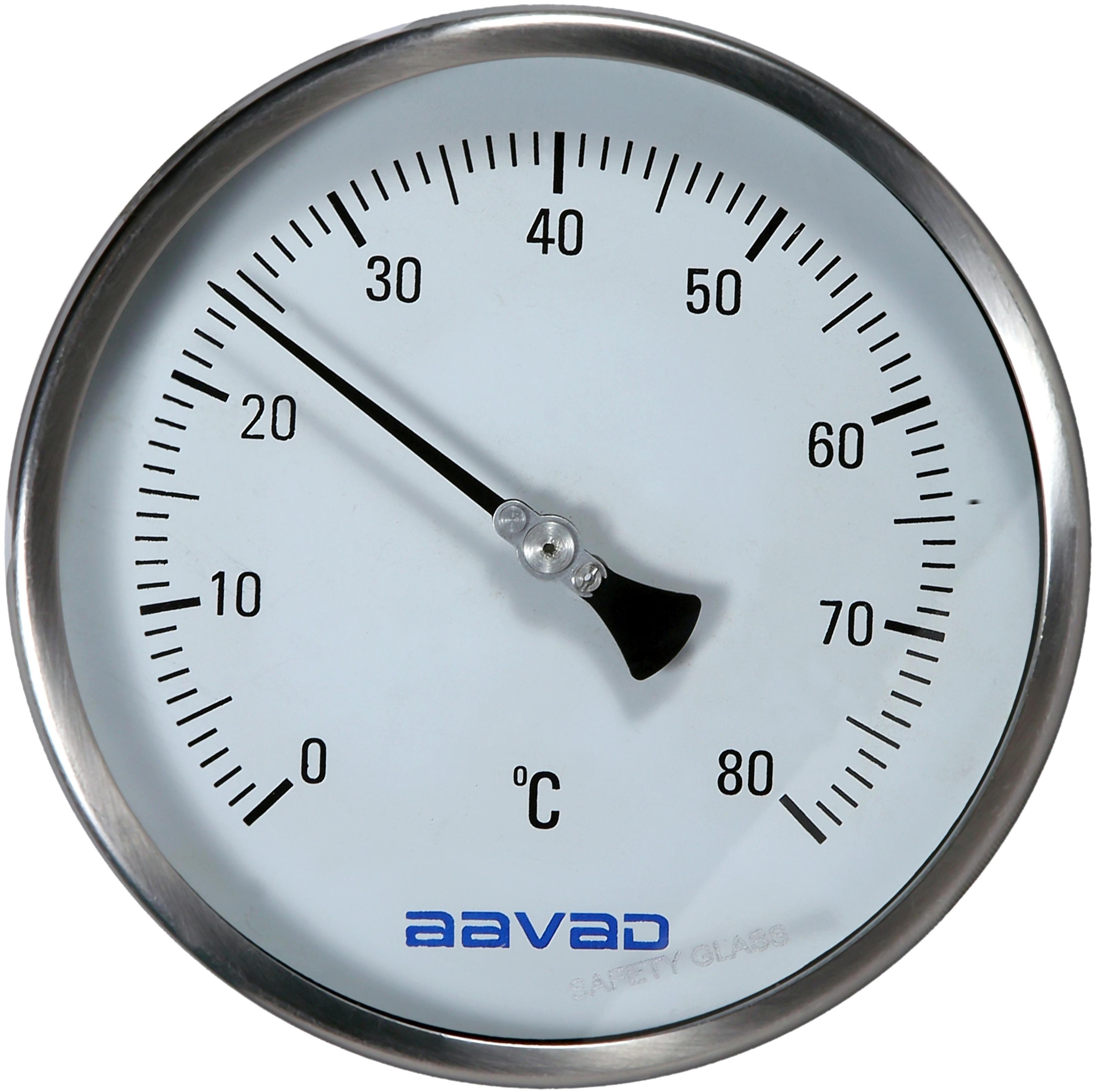 Mechanical Temperature Gauges