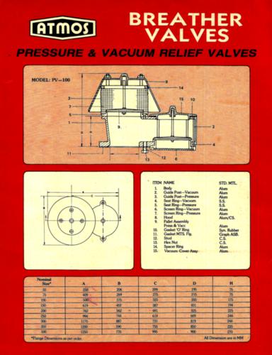 Pressure Cum Vacuum Relief Valve