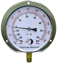PRESSURE GAUGE FOR PANEL MOUNTING