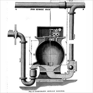 Pneumatic Sewage Ejector Systems