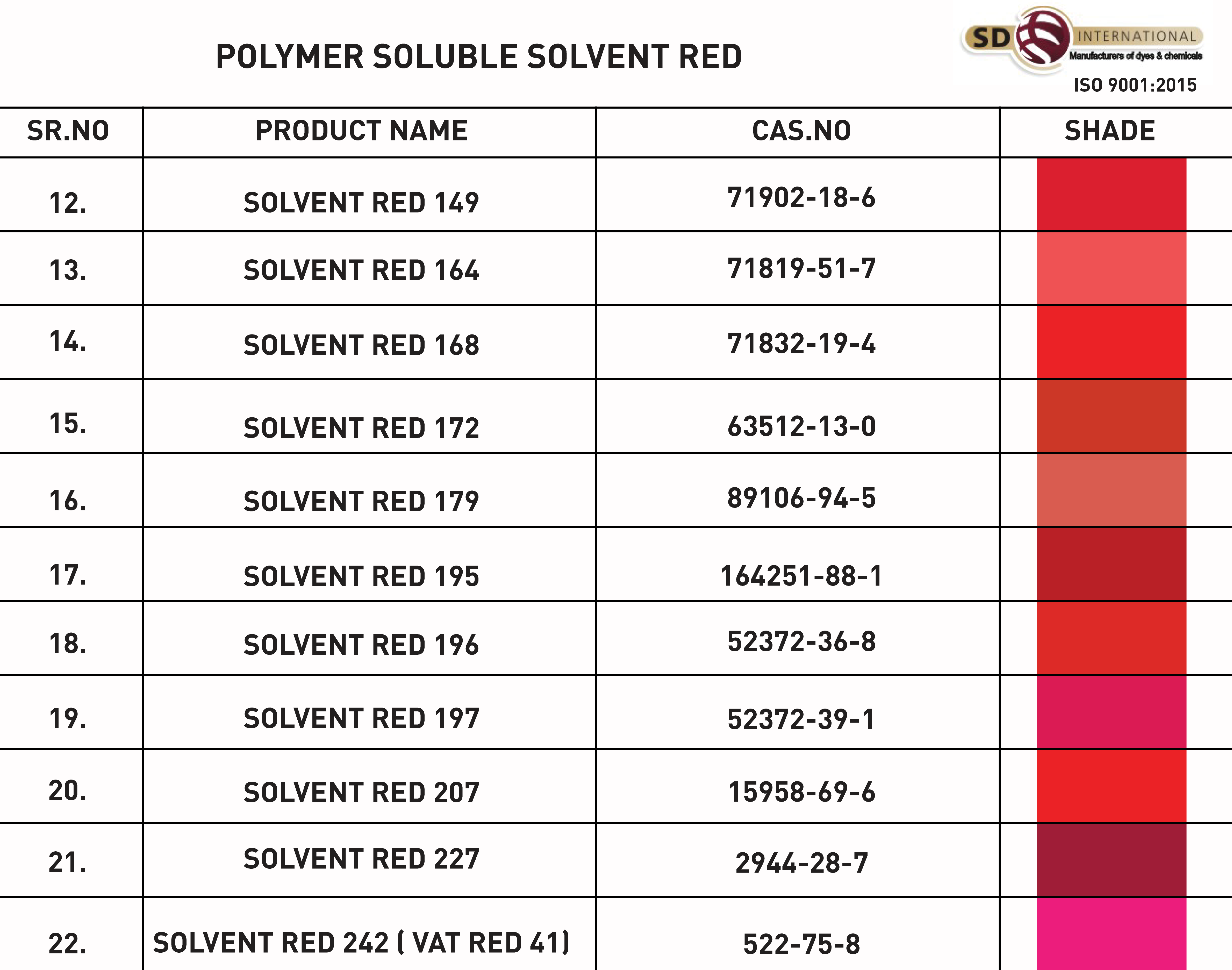 Solvent Yellow 2 Dyes