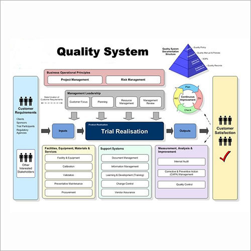 Quality Systems Service