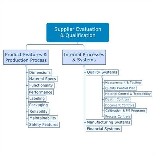 Vendor Qualification Service