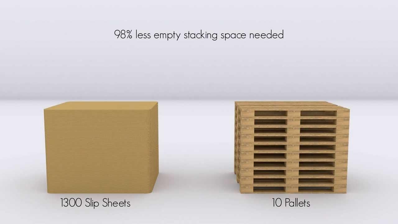 Paper Slip Sheets
