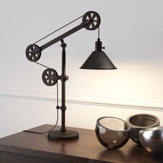 Antique Industrial Lamps