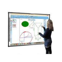 Next Level generation Interactive Whiteboard