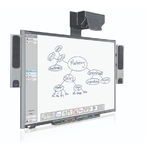 Interactive Movable Whiteboard