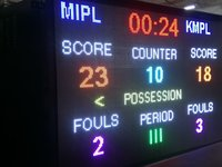 Led Electronic Scoreboards
