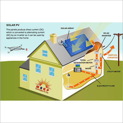 On Grid PV Solar Power Plant
