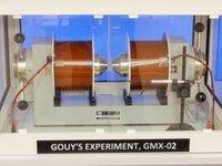 Gouy's Method Balance (GMX-02)