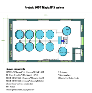 200T indoor tilapia farm system