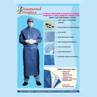 General Surgery Products