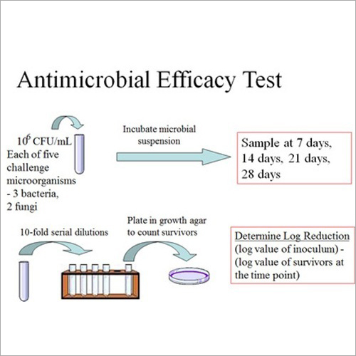 Antimicrobial Efficacy Testing Service