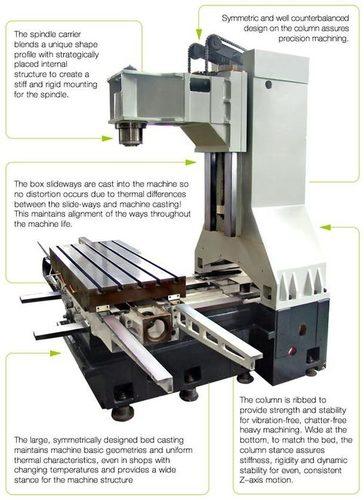 VERTICAL MACHINING CENTRE (VMC MACHINE)