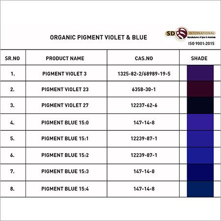 Organic Pigments Blue