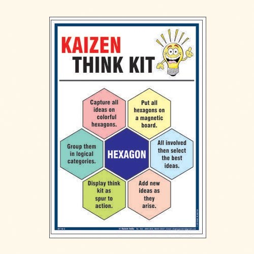 Kaizen Posters INT 66