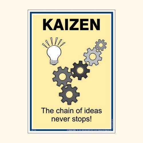 Kaizen Posters INT 73