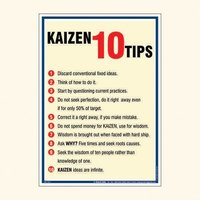 Kaizen Posters INT 75