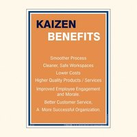 Kaizen Posters INT 76