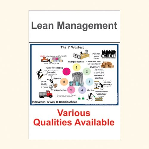 Lean Management INT 124