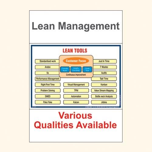 Lean Management INT 127