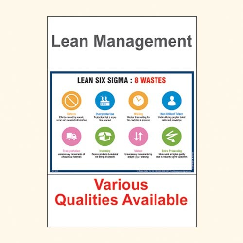 Lean Management INT 129