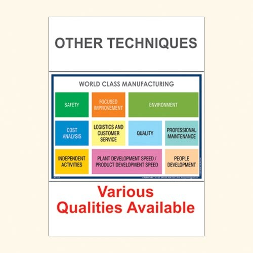 Other International Techniques INT 113