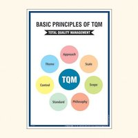 Total Quality Management INT 159