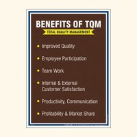 Total Quality Management INT 160