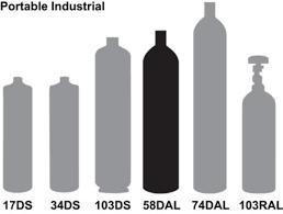 Portable Chlorine Gas Cylinder