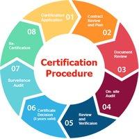 SA 8000 / SEDEX Certification