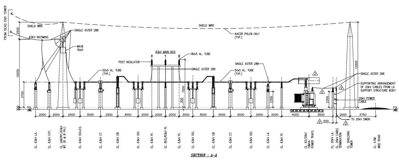 132kV Switchyard Layout Plan & Elevation Drawing