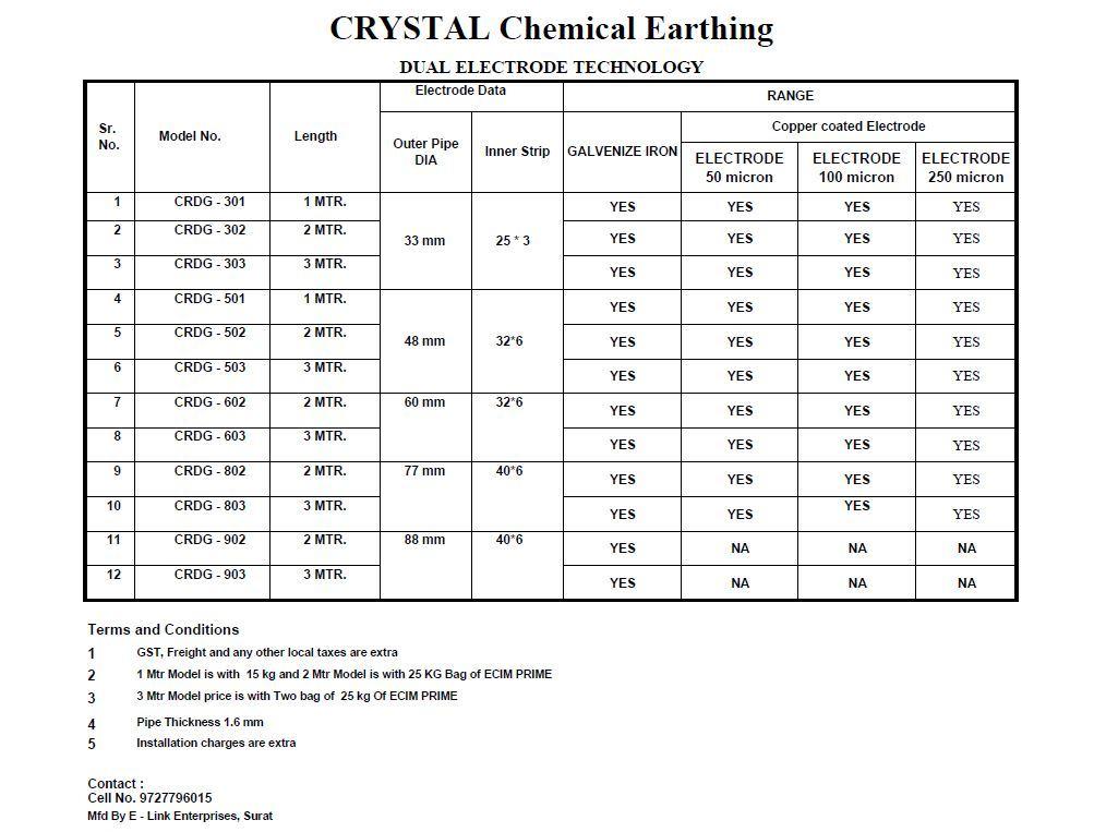 Crystal Galvanized Earthing