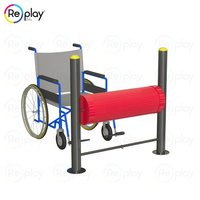 Handicapped Children Health Equipment