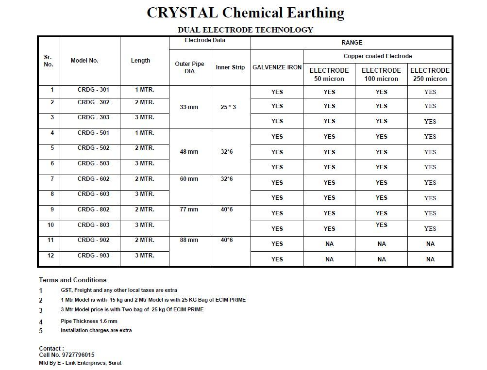 Crystal Copper Plated Earthing Electrode