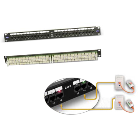 Cat 6 Cable Distribution Panel with LED