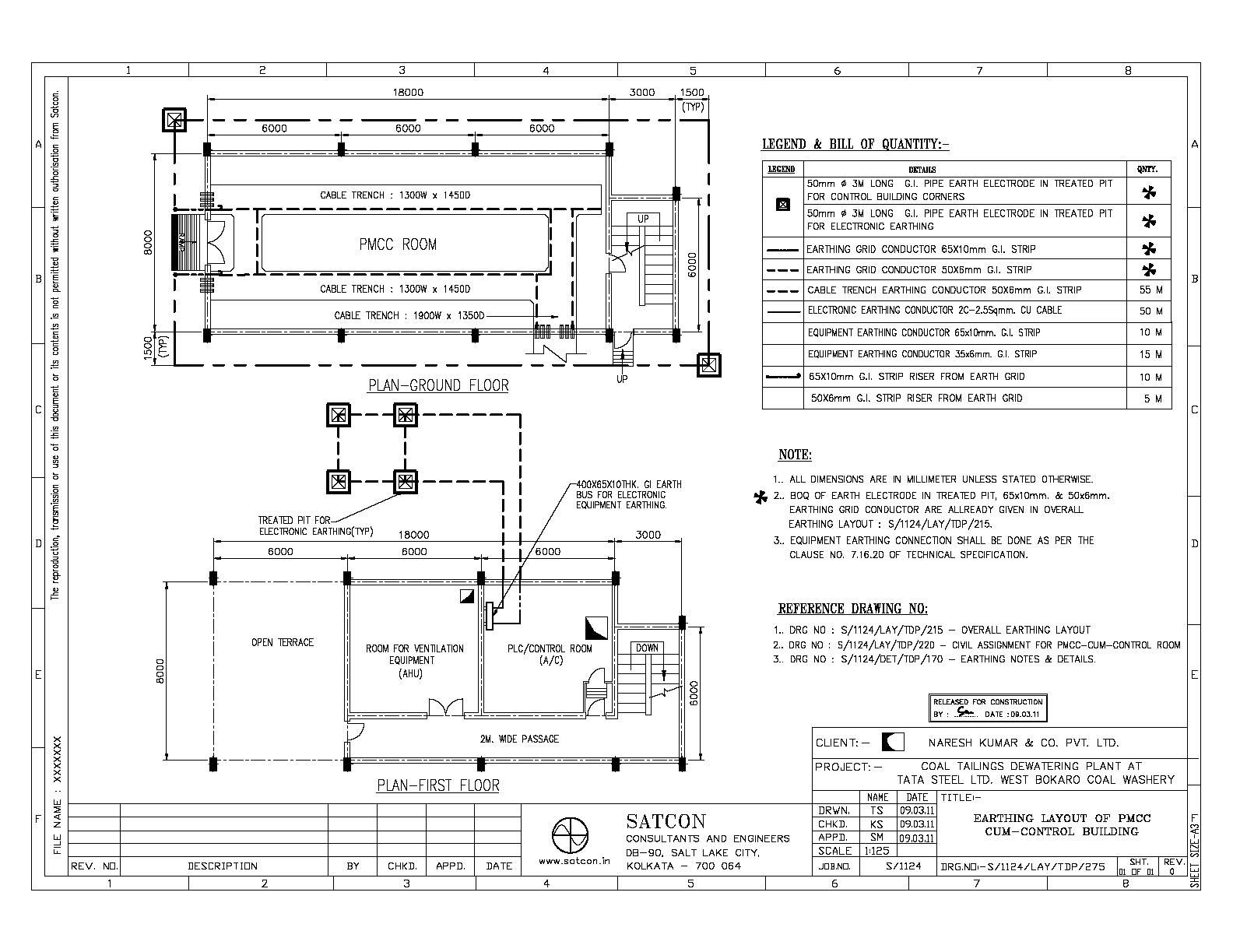 Earthing Calculation for Substations