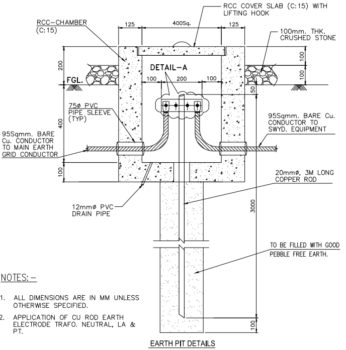 Earthing Layout Drawing